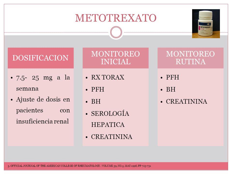METOTREXATO CONTRAINDICACIONES Embarazo Lactancia Enfermedades hepáticas crónicas Hipoplasia de médula ósea EFECTOS SECUNDARIOS Naúseas y úlceras mucosa Infecciones oportunistas Hepatotoxicidad progresiva Neumonitis intersticial pulmonar Neoplasias benignas y malignas Supresión hematopoyetica 2.