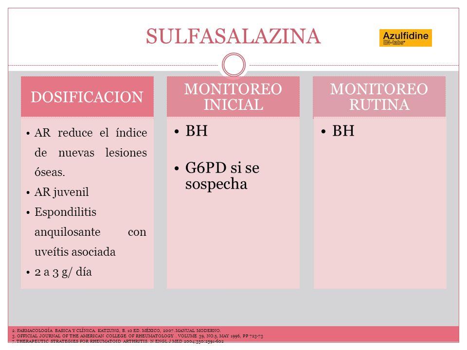 SULFASALAZINA CONTRAINDICACIONES Pueden causar Hemólisis con deficiencia de G6PD En pacientes alérgicos a la Sulfonamida o la Aspirina EECTOS SECUNDARIOS 30% suspenden tratamiento Naúsea, vómito, cefalea y erupción cutánea Anemia hemolitica y Metahemoglobinemia 1.4- 4.4% Neutropenia Infertilidad reversible 2.