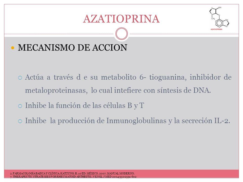 AZATIOPRINA DOSIFICACION 2 mg/kg/día AR intensa o refractaria Artritis psoriasica Polimiositis Enfermedad Behcet MONITOREO BH PFH CREATINIA NOMBRES COMERCIALES Imuran Azatrilem (50 mg) 7.