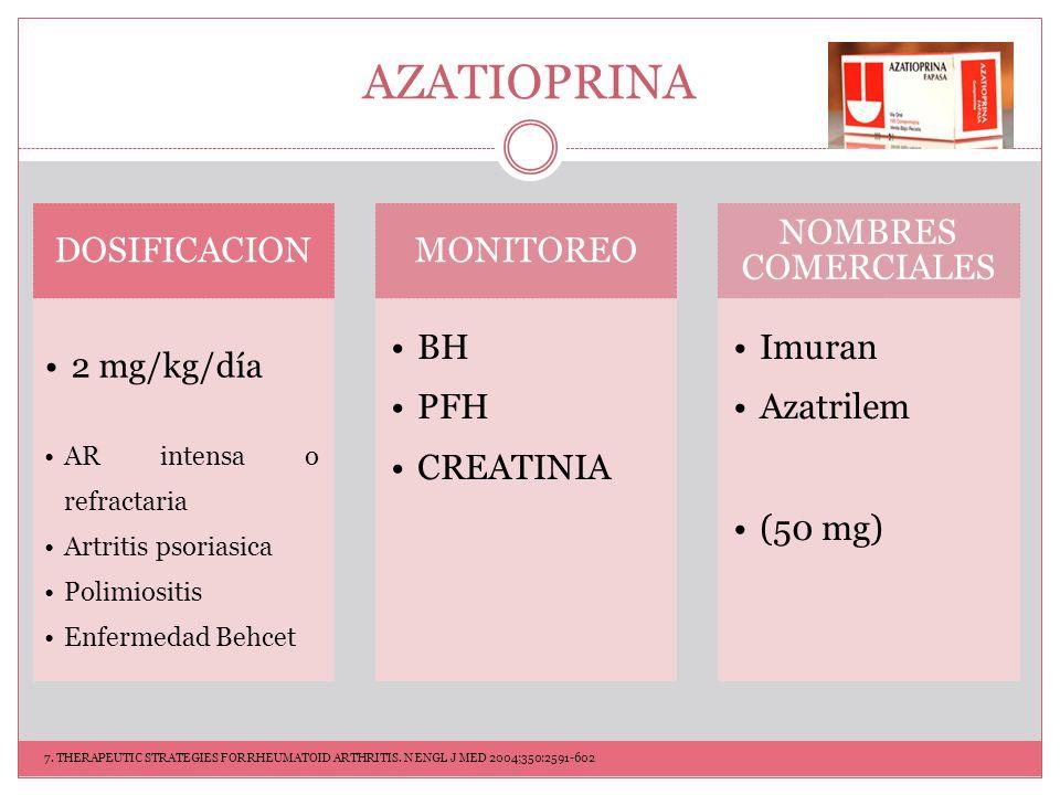 AZATIOPRINA CONTRAINDICACIONES No administrar junto con Alopurinol EECTOS SECUNDARIOS Mielosupresión Inmunosupresión Hepatotóxicidad Trastornos mieloproliferativos 2.