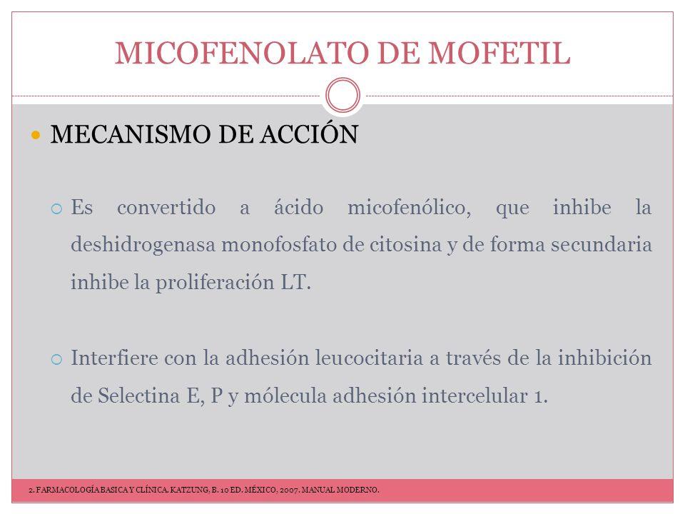MICOFENOLATO DE MOFETIL INDICACIONES Enfermedad renal debida a LES.