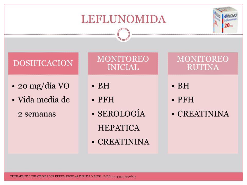 LEFLUNOMIDA CONTRAINDICACIONES Contraindicado en el embarazo Insuficiencia hepática severa.