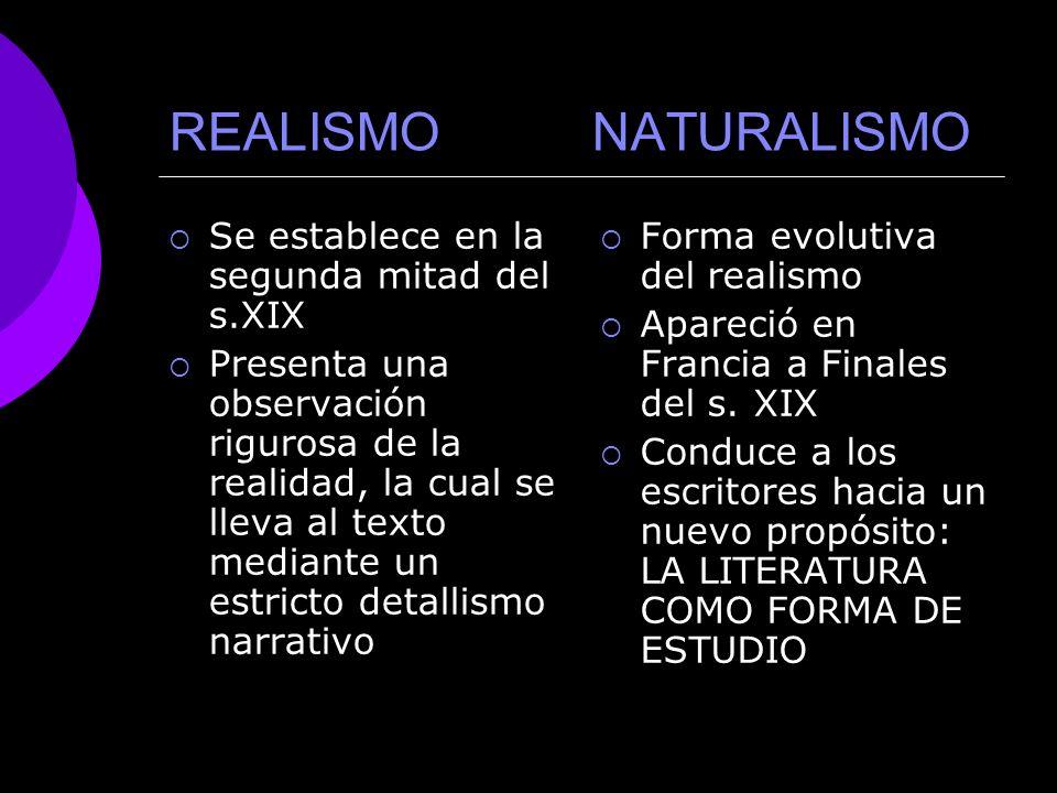 REALISMO Y NATURALISMO CONTEXTO HISTÓRICO