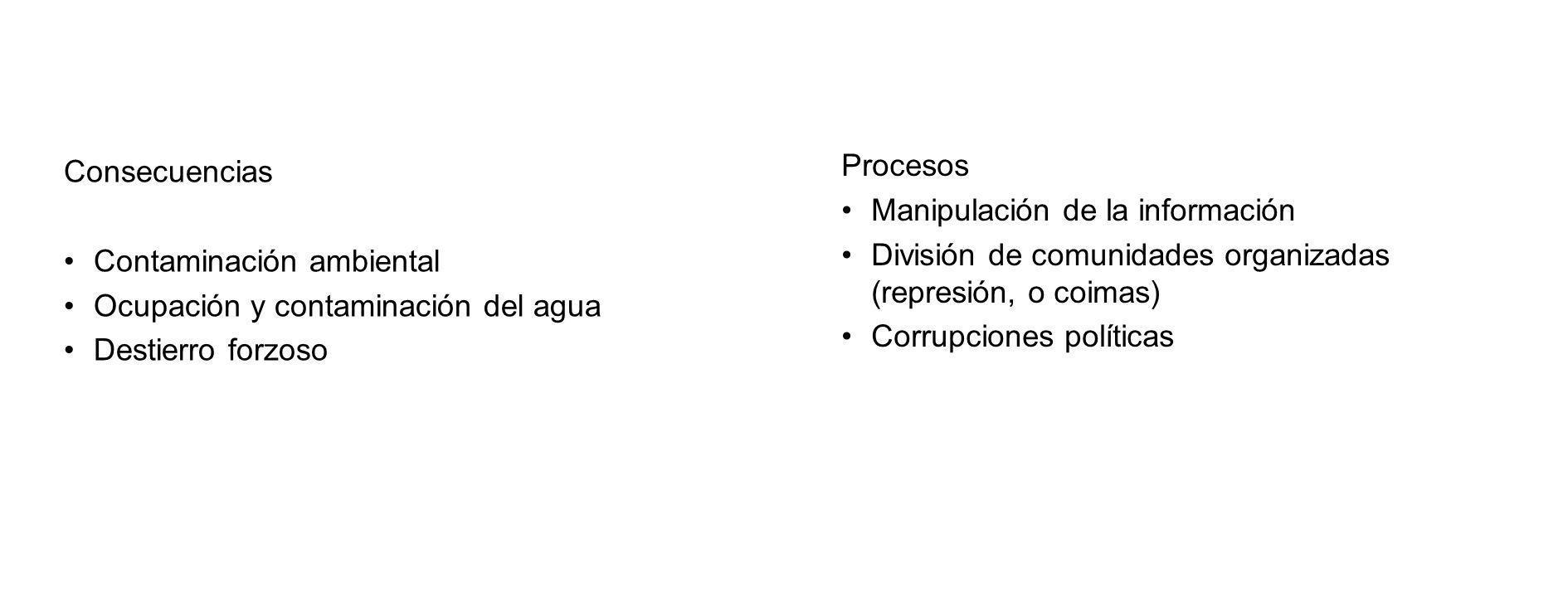 Consecuencias Contaminación ambiental Ocupación y contaminación del agua Destierro forzoso Procesos Manipulación de la información División de comunidades organizadas (represión, o coimas) Corrupciones políticas