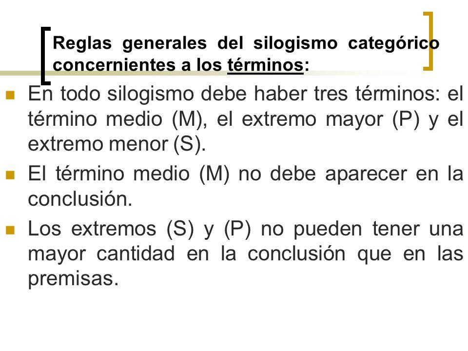 Reglas generales del silogismo categórico concernientes a los términos: En todo silogismo debe haber tres términos: el término medio (M), el extremo m