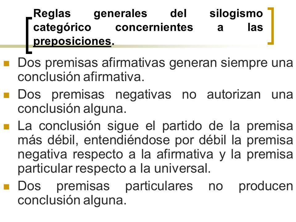 Reglas generales del silogismo categórico concernientes a las preposiciones. Dos premisas afirmativas generan siempre una conclusión afirmativa. Dos p