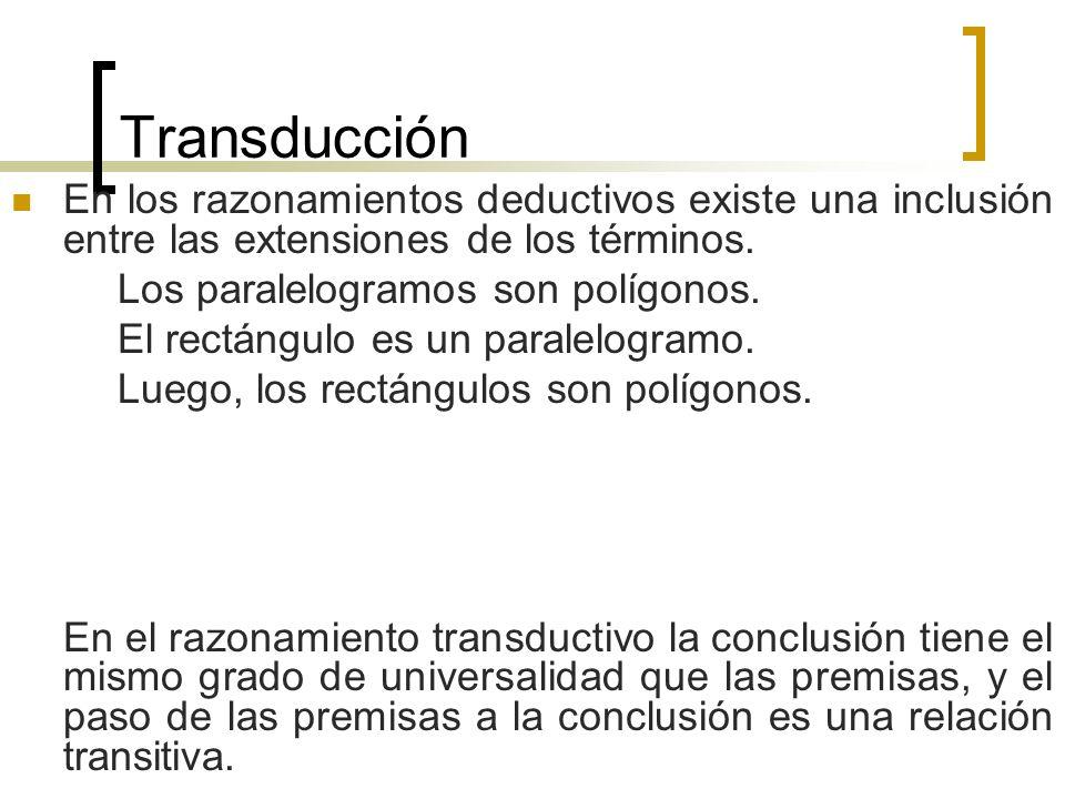 Transducción En los razonamientos deductivos existe una inclusión entre las extensiones de los términos. Los paralelogramos son polígonos. El rectángu
