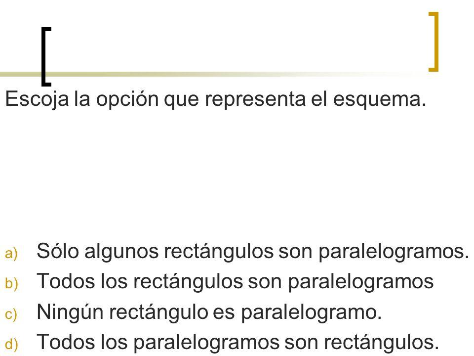 Escoja la opción que representa el esquema. a) Sólo algunos rectángulos son paralelogramos. b) Todos los rectángulos son paralelogramos c) Ningún rect