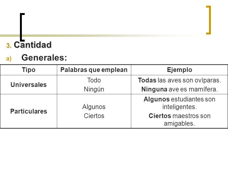 3. Cantidad a) Generales: TipoPalabras que empleanEjemplo Universales Todo Ningún Todas las aves son ovíparas. Ninguna ave es mamífera. Particulares A
