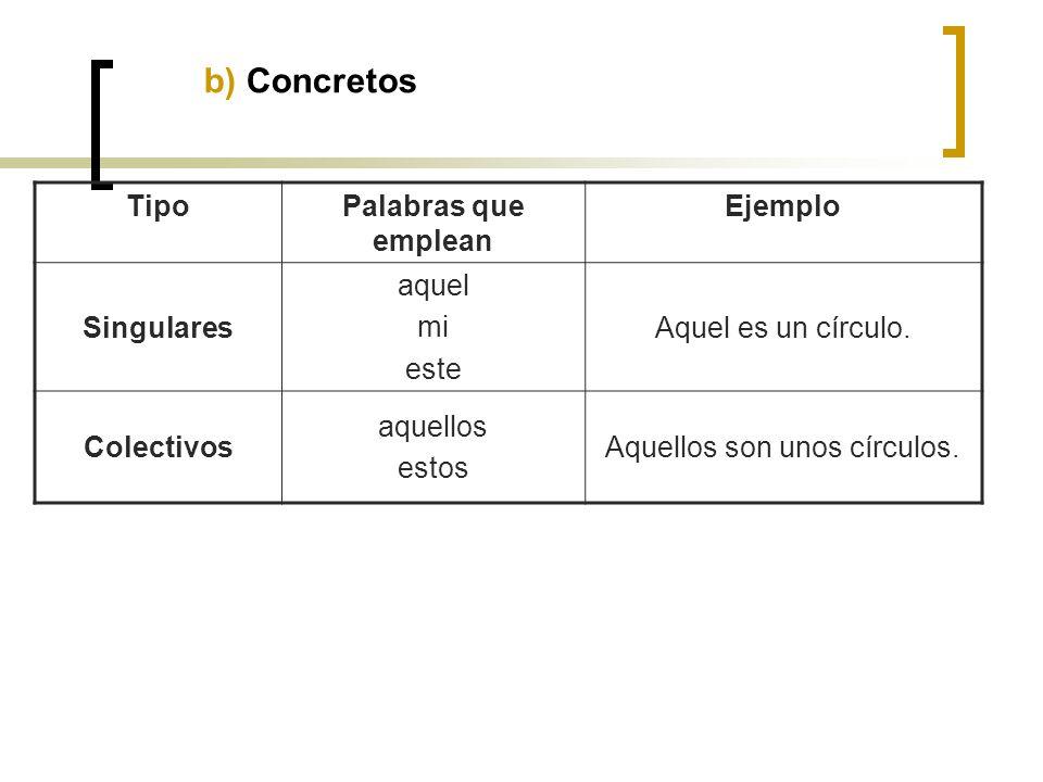 b) Concretos TipoPalabras que emplean Ejemplo Singulares aquel mi este Aquel es un círculo. Colectivos aquellos estos Aquellos son unos círculos.