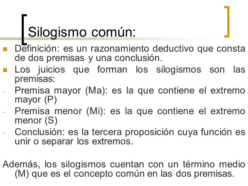 Silogismo común: Definición: es un razonamiento deductivo que consta de dos premisas y una conclusión. Los juicios que forman los silogismos son las p