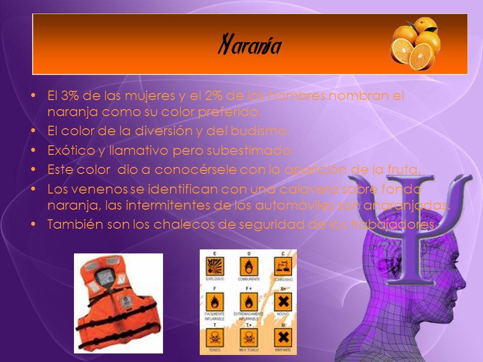 El 3% de las mujeres y el 2% de los hombres nombran el naranja como su color preferido. El color de la diversión y del budismo. Exótico y llamativo pe