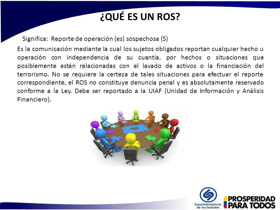 ¿QUÉ ES UN ROS? Significa: Reporte de operación (es) sospechosa (S) Es la comunicación mediante la cual los sujetos obligados reportan cualquier hecho