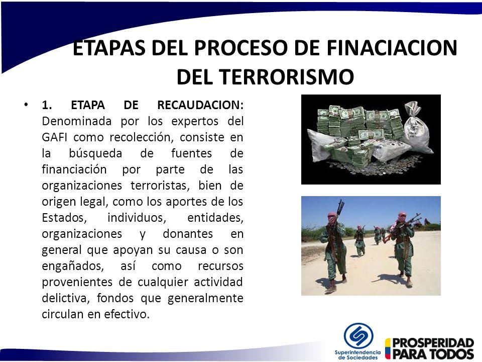 ETAPAS DEL PROCESO DE FINACIACION DEL TERRORISMO 1. ETAPA DE RECAUDACION: Denominada por los expertos del GAFI como recolección, consiste en la búsque