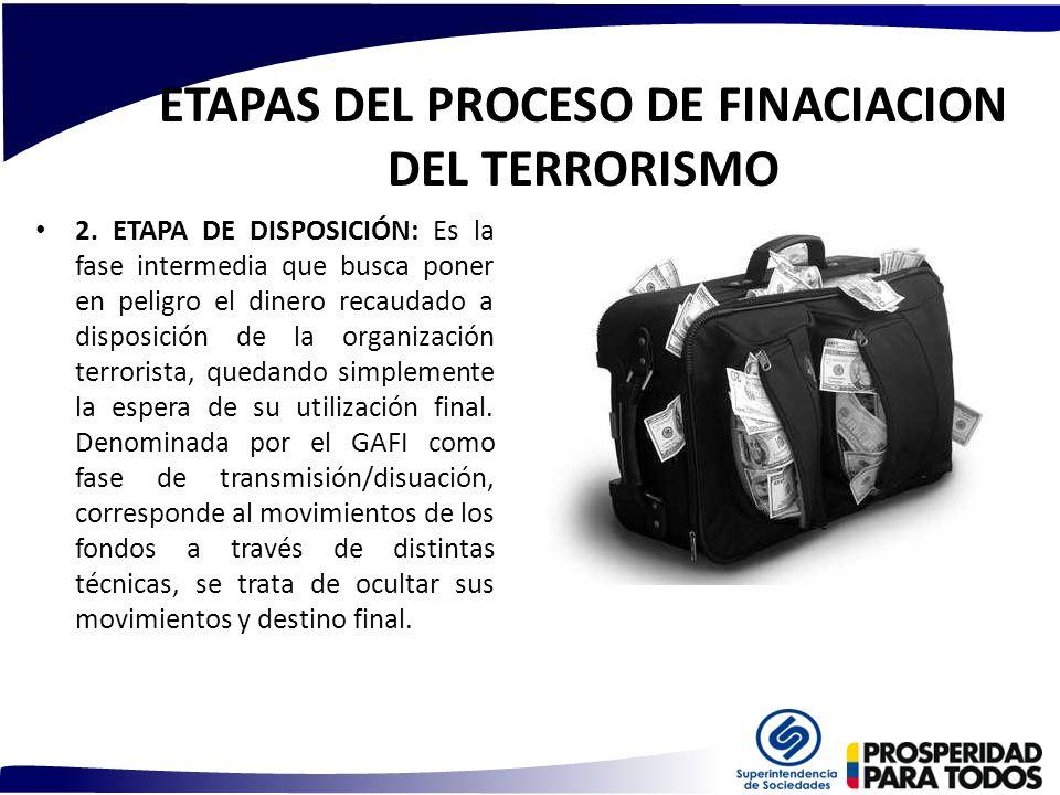 ETAPAS DEL PROCESO DE FINACIACION DEL TERRORISMO 2. ETAPA DE DISPOSICIÓN: Es la fase intermedia que busca poner en peligro el dinero recaudado a dispo