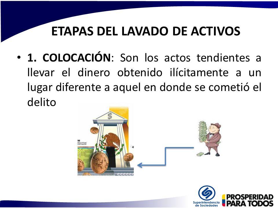 ETAPAS DEL LAVADO DE ACTIVOS 1. COLOCACIÓN: Son los actos tendientes a llevar el dinero obtenido ilícitamente a un lugar diferente a aquel en donde se