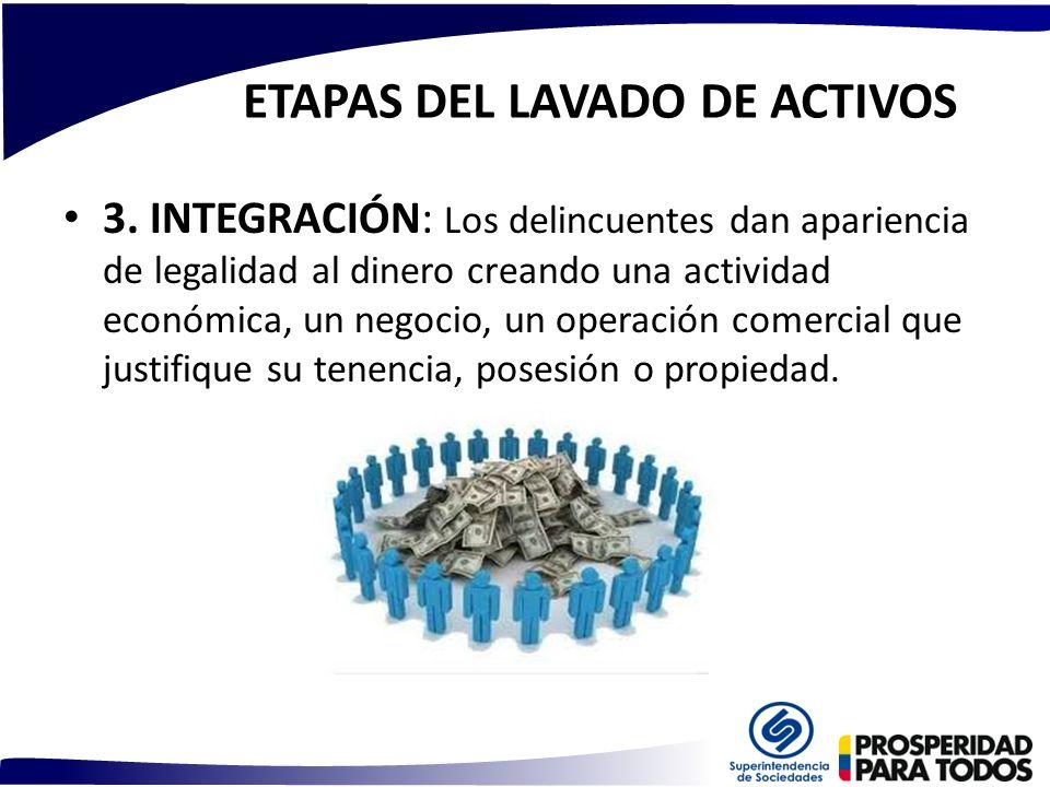 ETAPAS DEL LAVADO DE ACTIVOS 3. INTEGRACIÓN: Los delincuentes dan apariencia de legalidad al dinero creando una actividad económica, un negocio, un op