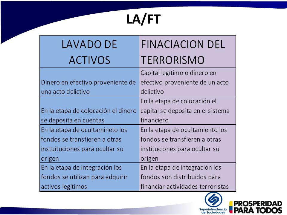 LA/FT