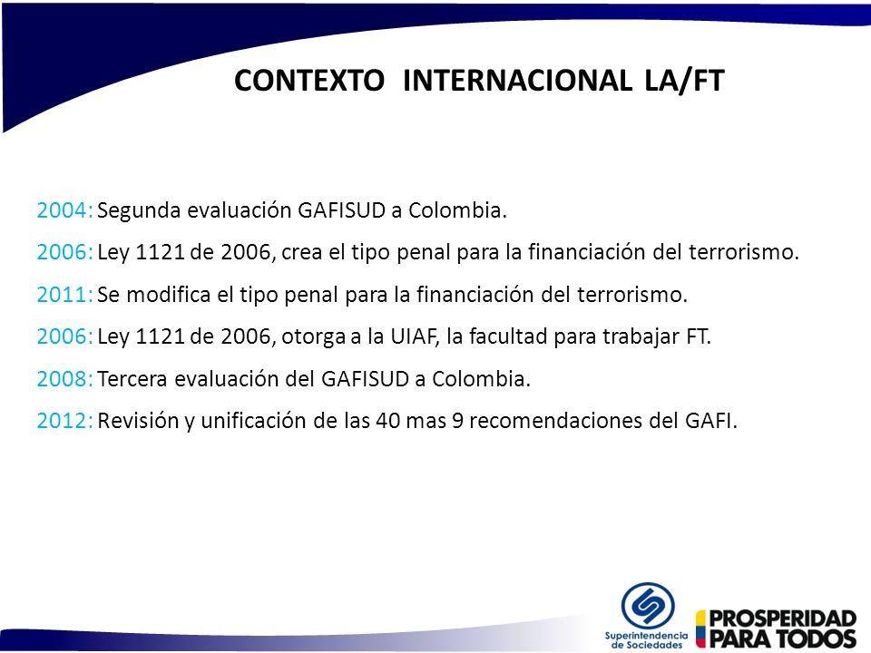 CONTEXTO INTERNACIONAL LA/FT 2004: Segunda evaluación GAFISUD a Colombia. 2006: Ley 1121 de 2006, crea el tipo penal para la financiación del terroris