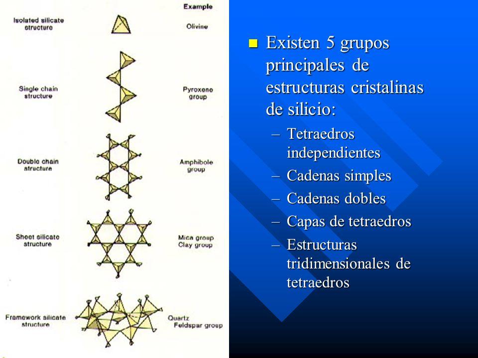 Existen 5 grupos principales de estructuras cristalinas de silicio: –Tetraedros independientes –Cadenas simples –Cadenas dobles –Capas de tetraedros –Estructuras tridimensionales de tetraedros