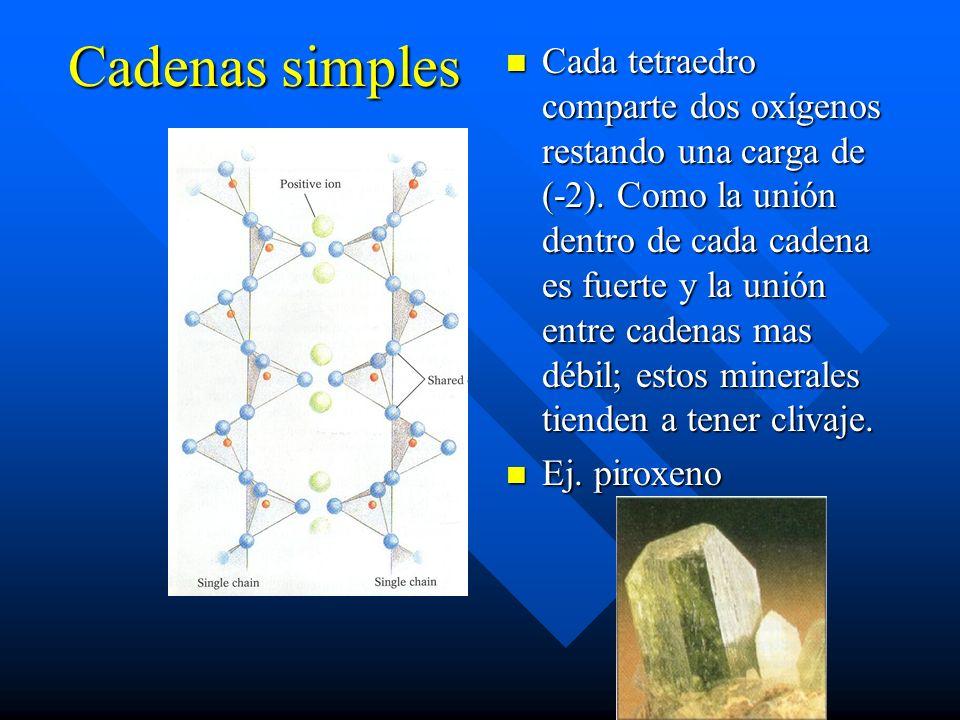 Cadenas simples Cada tetraedro comparte dos oxígenos restando una carga de (-2). Como la unión dentro de cada cadena es fuerte y la unión entre cadena