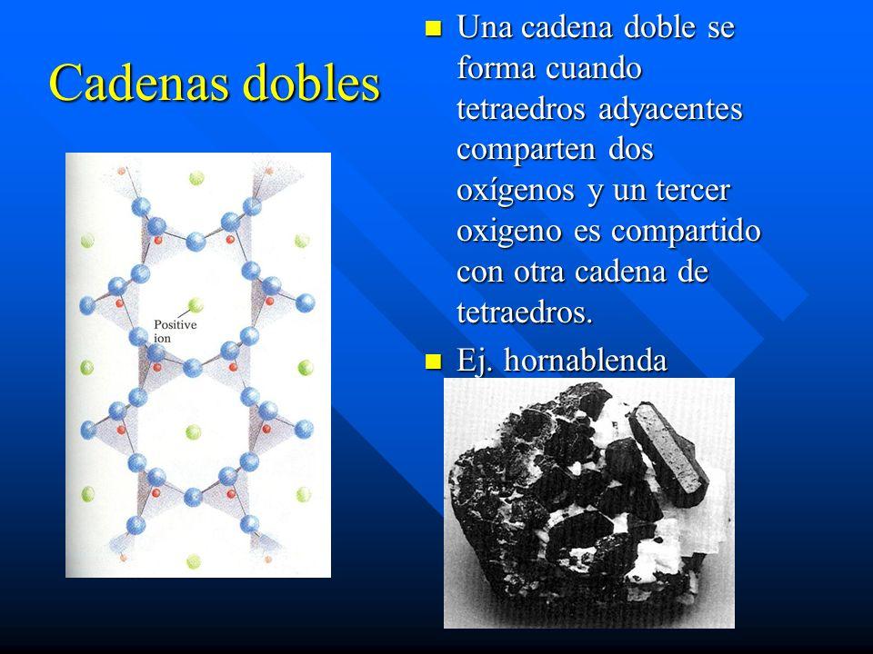 Cadenas dobles Una cadena doble se forma cuando tetraedros adyacentes comparten dos oxígenos y un tercer oxigeno es compartido con otra cadena de tetraedros.