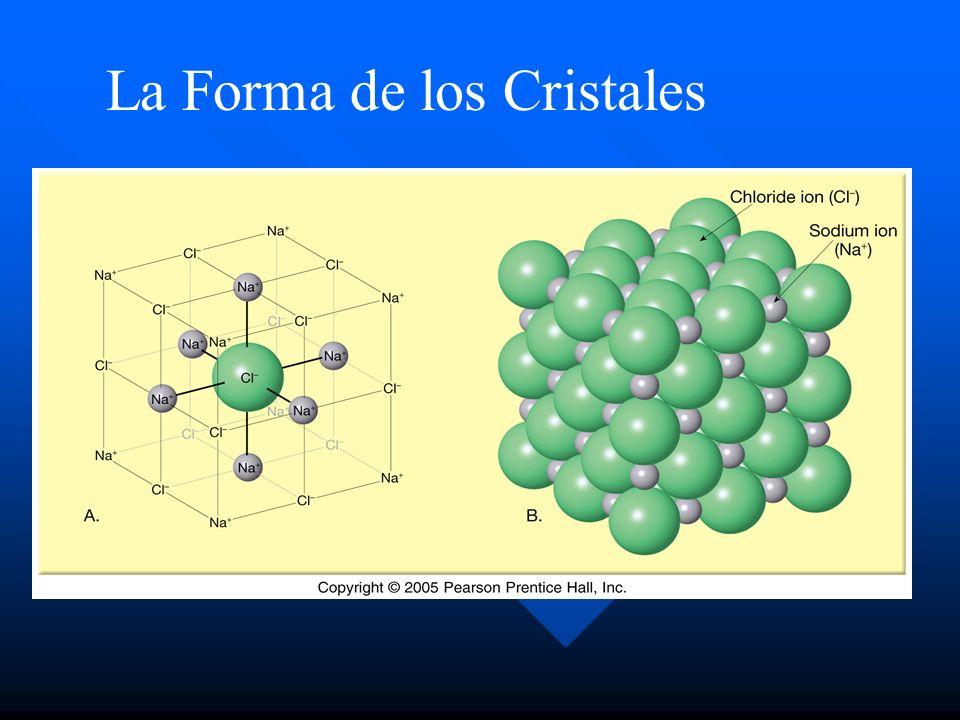 La Forma de los Cristales