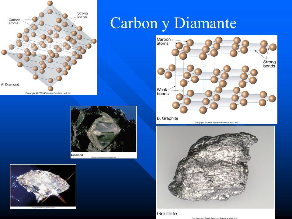 Carbon y Diamante