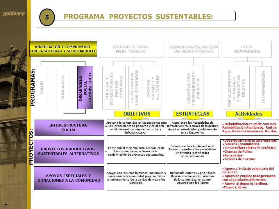 17 PROGRAMAS: CULTURA Y ESPARCIMIENTO PAR LOS EMPLEADOS CALIDAD DE VIDA EN EL TRABAJO CAPACITACIÓN A LOS EMPLEADOS EVENTOS SOCIALES Y CULTURALES CUIDA