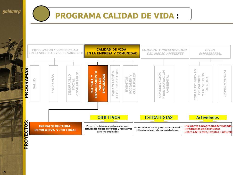 19 PROYECTOS: INFRAESTRUCTURA RECREATIVA Y CULTURAL PROGRAMAS: CUIDADO Y PRESERVACIÓN DEL MEDIO AMBIENTE CONSERVACIÓN Y RESTAURACIÓN AMBIENTAL ÉTICA E