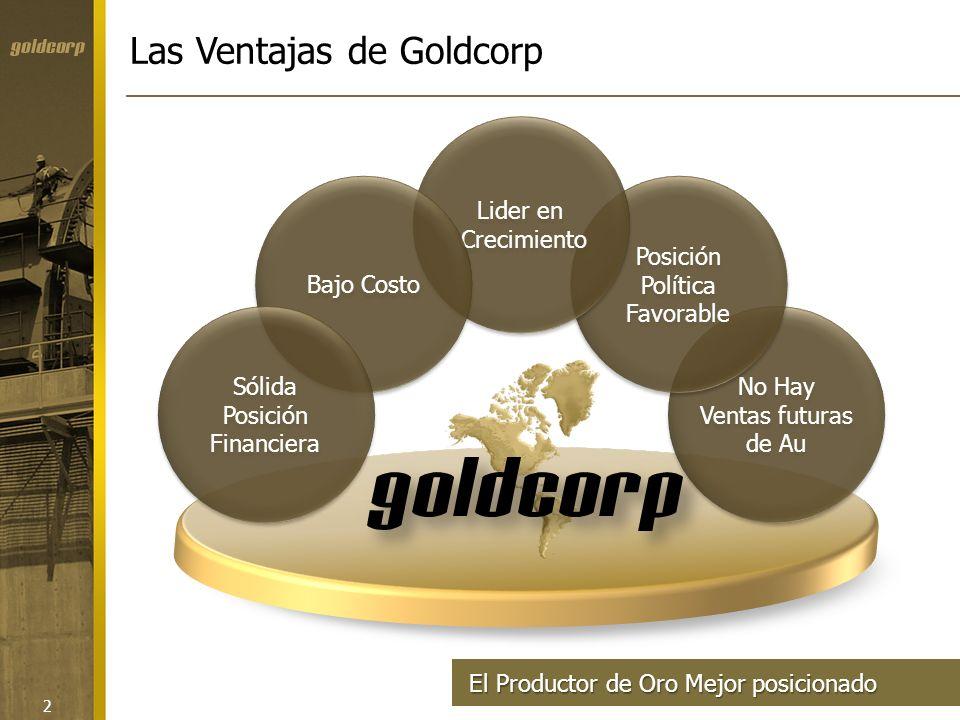 Las Ventajas de Goldcorp No Hay Ventas futuras de Au No Hay Ventas futuras de Au El Productor de Oro Mejor posicionado El Productor de Oro Mejor posic