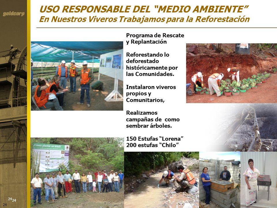 24 USO RESPONSABLE DEL MEDIO AMBIENTE En Nuestros Viveros Trabajamos para la Reforestación Date Programa de Rescate y Replantación Reforestando lo def