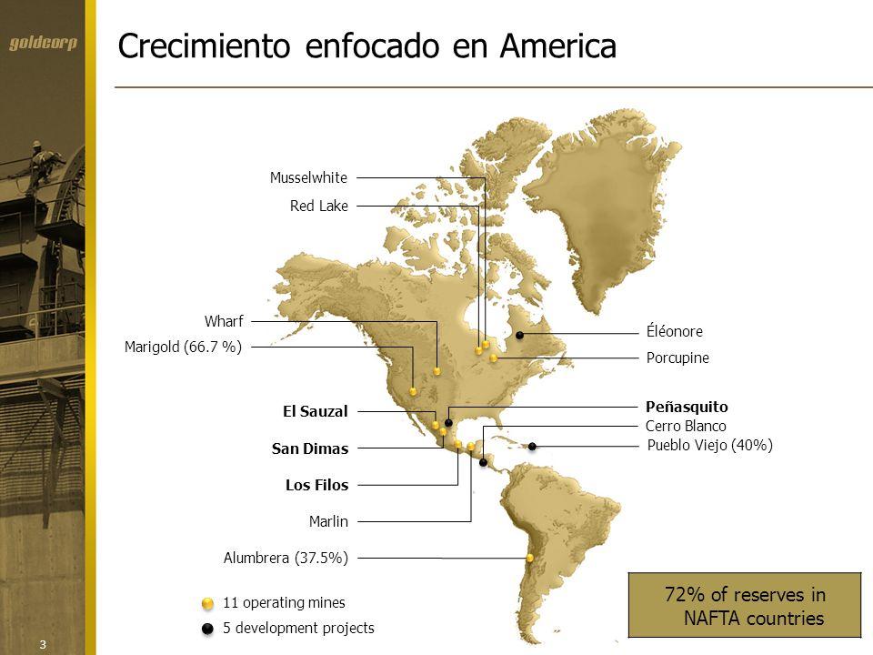 PROGRAMAS: SALUD EDUCACIÓN DESARROLLO SOCIAL COMUNITARIO VINCULACIÓN Y COMPROMISO CON LA COMUNIDAD Y SU DESARROLLO CULTURA Y ESPARCIMIENTO PAR LOS EMPLEADOS CALIDAD DE VIDA EN EL TRABAJO CAPACITACIÓN A LOS EMPLEADOS EVENTOS SOCIALES Y CULTURALES CUIDADO Y PRESERVACIÓN DEL MEDIO AMBIENTE CONSERVACIÓN Y RESTAURACIÓN AMBIENTAL ÉTICA EMPRESARIAL FORTALECIMIENTO DE VALORES Y PRINCIPIOS DE ÉTICA TRANSPARENCIA PROYECTOS: INFRAESTRUCTURA PARA LA EDUCACIÓN EDUCACIÓN Y CULTURA CAPACITACIÓN A LA COMUNIDAD APOYOS ESPECIALES Y DONACIONES PARA LA EDUCACIÓN OBJETIVOSActividadesESTRATEGIAS Apoyar a las instituciones de educación para que brinden servicios más dignos y eficientes, y mejoren la calidad Continuamente.