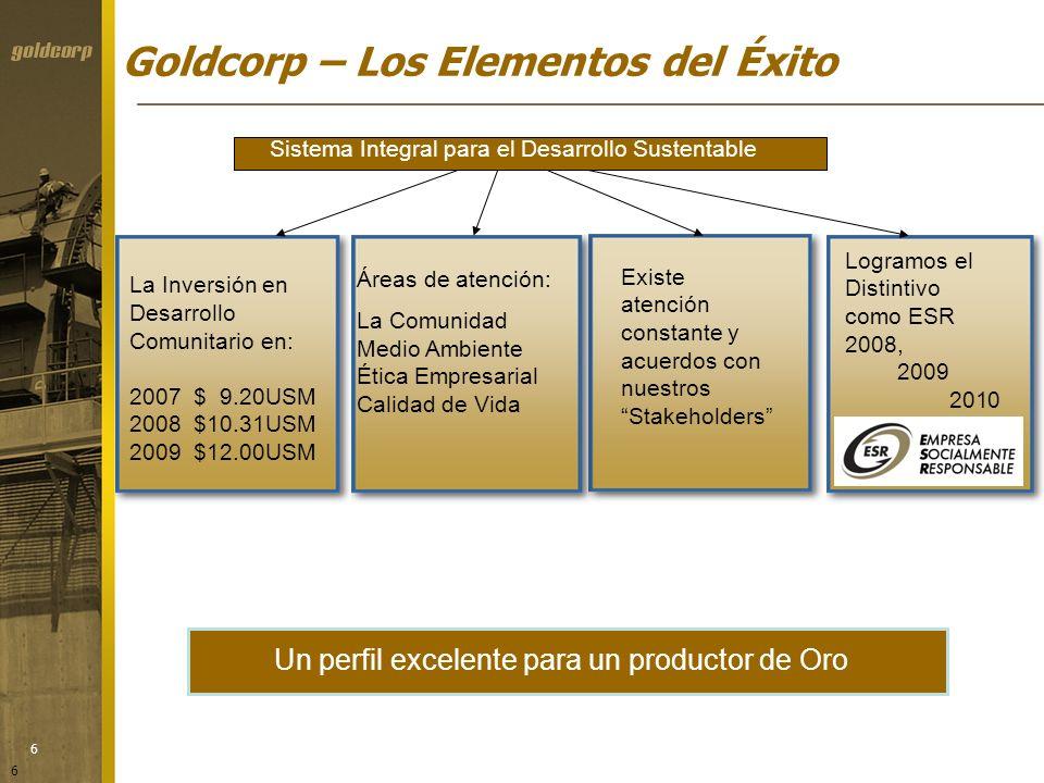 6 6 Goldcorp – Los Elementos del Éxito Logramos el Distintivo como ESR 2008, 2009 2010 Existe atención constante y acuerdos con nuestros Stakeholders