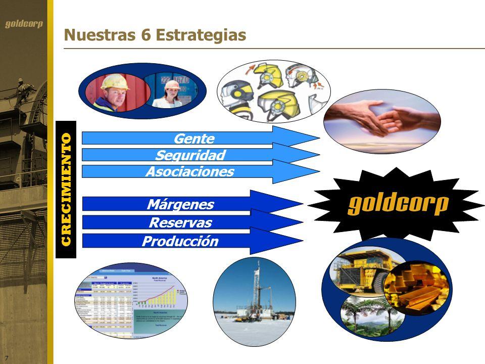 7 Nuestras 6 Estrategias Gente Seguridad Asociaciones Márgenes Reservas Producción CRECIMIENTO