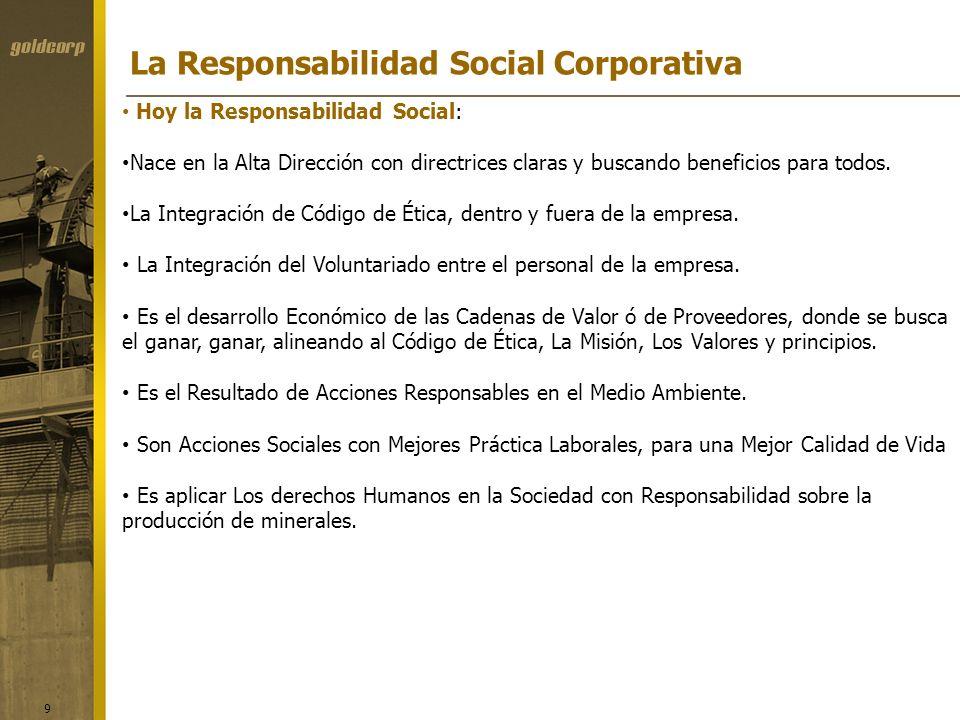 9 Hoy la Responsabilidad Social: Nace en la Alta Dirección con directrices claras y buscando beneficios para todos. La Integración de Código de Ética,