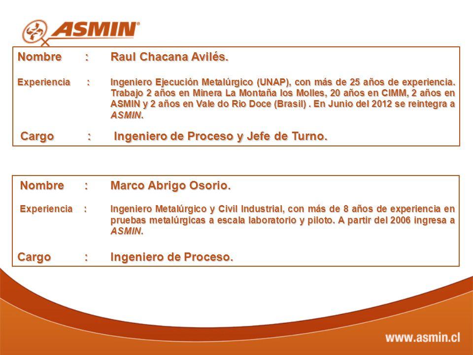 Nombre :Marco Abrigo Osorio. Nombre :Marco Abrigo Osorio. Experiencia :Ingeniero Metalúrgico y Civil Industrial, con más de 8 años de experiencia en p