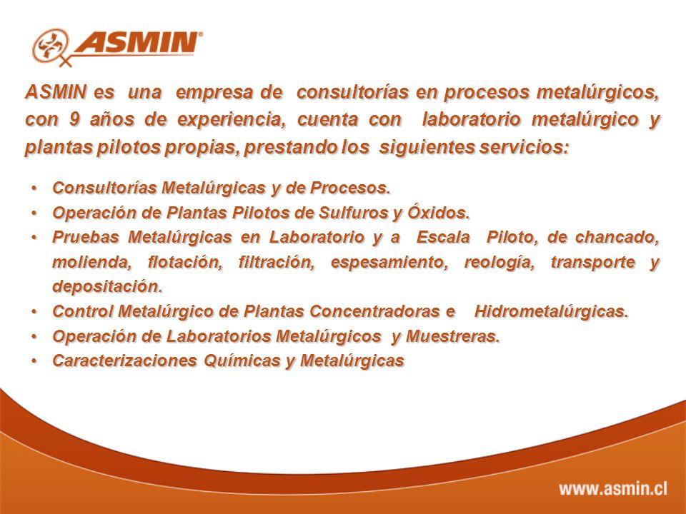 ASMIN es una empresa de consultorías en procesos metalúrgicos, con 9 años de experiencia, cuenta con laboratorio metalúrgico y plantas pilotos propias