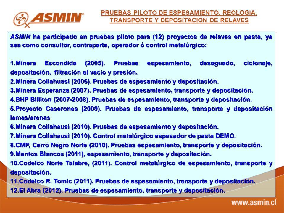 ASMIN ha participado en pruebas piloto para (12) proyectos de relaves en pasta, ya sea como consultor, contraparte, operador ó control metalúrgico: 1.
