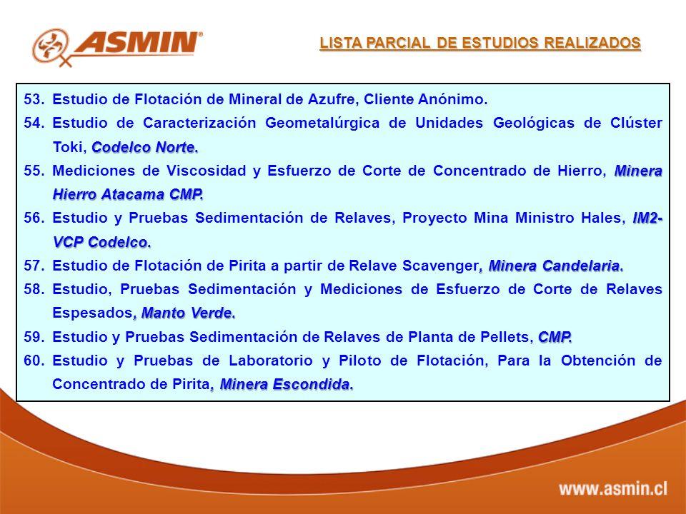 53.Estudio de Flotación de Mineral de Azufre, Cliente Anónimo. Codelco Norte. 54.Estudio de Caracterización Geometalúrgica de Unidades Geológicas de C