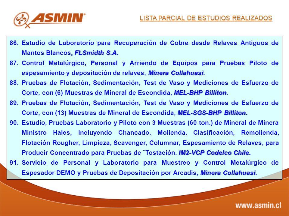 , FLSmidth S.A. 86.Estudio de Laboratorio para Recuperación de Cobre desde Relaves Antiguos de Mantos Blancos, FLSmidth S.A. Minera Collahuasi. 87.Con
