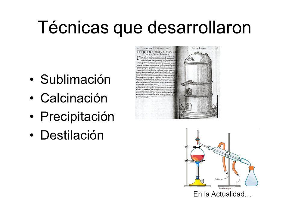 Técnicas que desarrollaron Sublimación Calcinación Precipitación Destilación En la Actualidad…