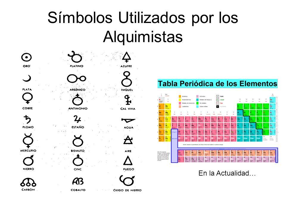 Símbolos Utilizados por los Alquimistas En la Actualidad…