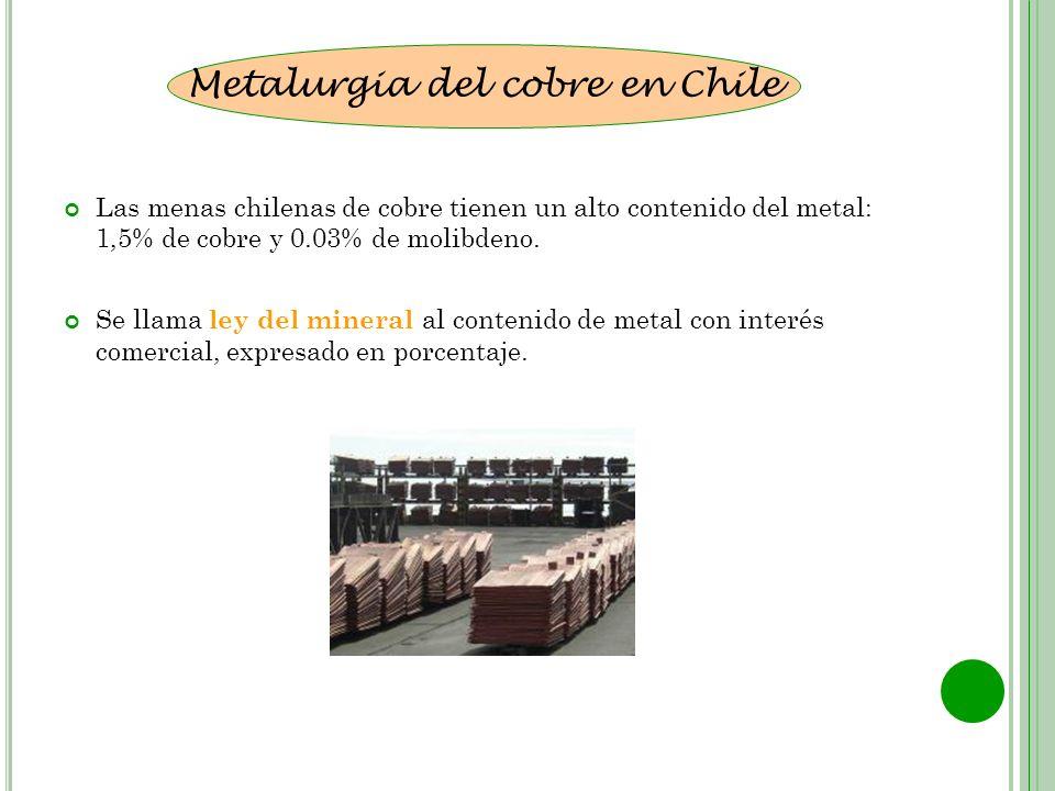 Las menas chilenas de cobre tienen un alto contenido del metal: 1,5% de cobre y 0.03% de molibdeno. Se llama ley del mineral al contenido de metal con