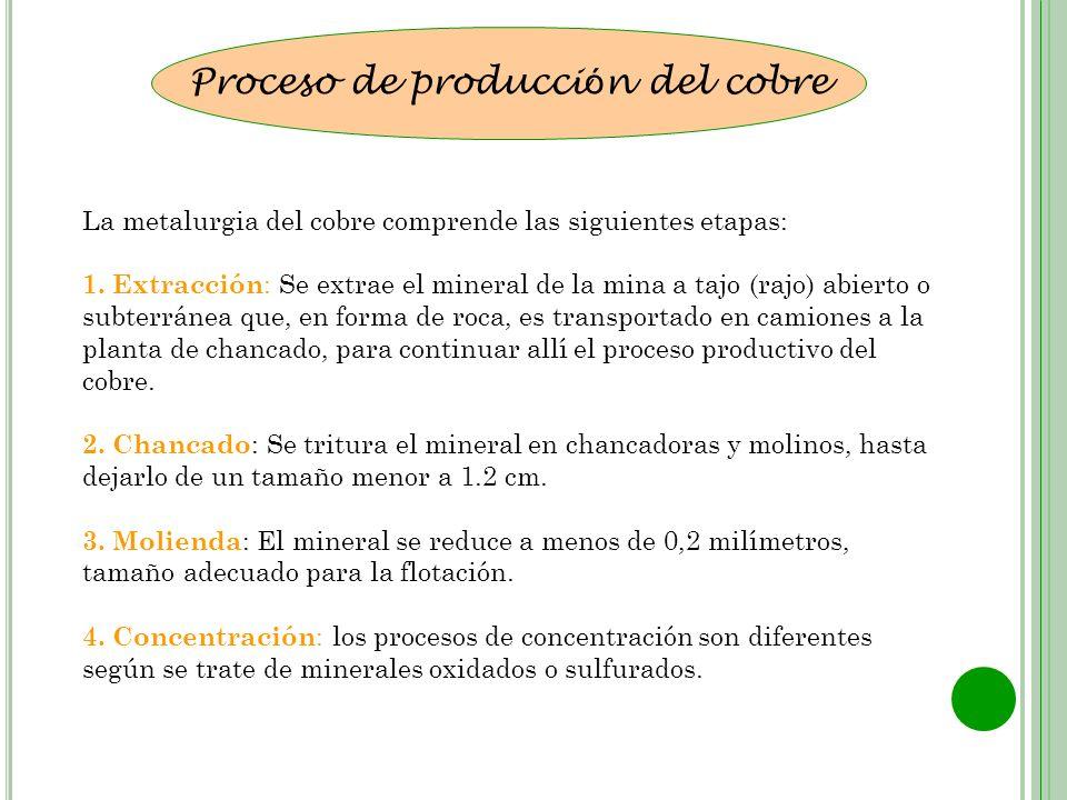 Proceso de producci ó n del cobre La metalurgia del cobre comprende las siguientes etapas: 1. Extracción : Se extrae el mineral de la mina a tajo (raj