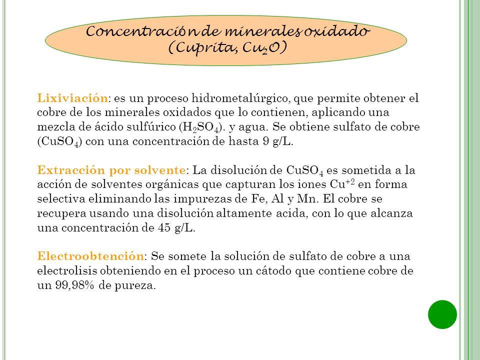 Concentraci ó n de minerales oxidado (Cuprita, Cu 2 O) Lixiviación : es un proceso hidrometalúrgico, que permite obtener el cobre de los minerales oxi