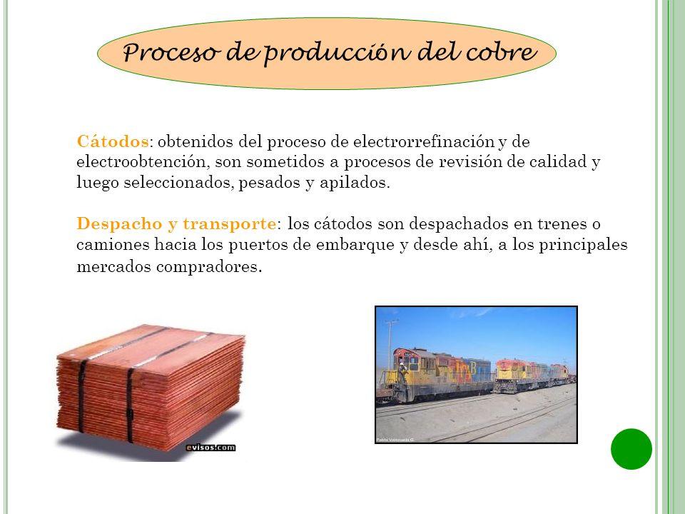 Proceso de producci ó n del cobre Cátodos : obtenidos del proceso de electrorrefinación y de electroobtención, son sometidos a procesos de revisión de