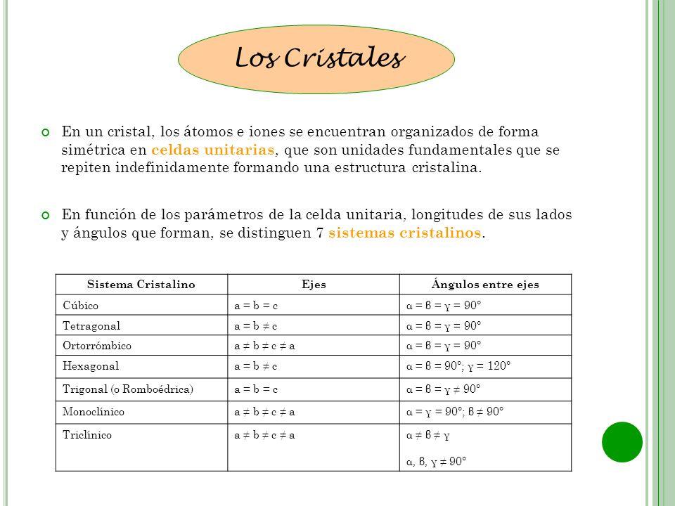 En un cristal, los átomos e iones se encuentran organizados de forma simétrica en celdas unitarias, que son unidades fundamentales que se repiten inde