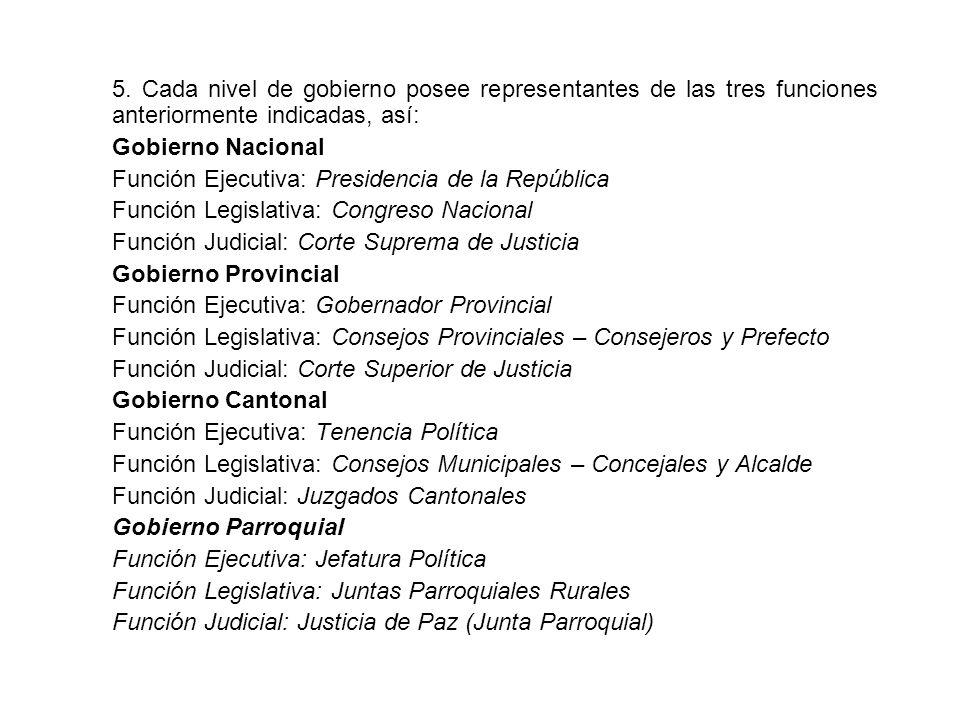 5. Cada nivel de gobierno posee representantes de las tres funciones anteriormente indicadas, así: Gobierno Nacional Función Ejecutiva: Presidencia de