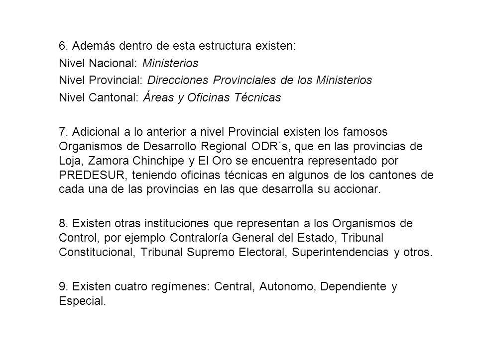 6. Además dentro de esta estructura existen: Nivel Nacional: Ministerios Nivel Provincial: Direcciones Provinciales de los Ministerios Nivel Cantonal: